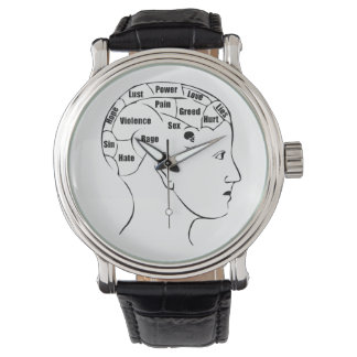 Phrenology Watch