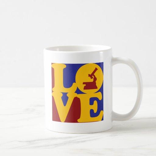 Physiology Love Coffee Mugs