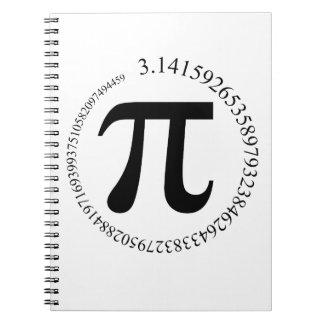 Pi - π notebook