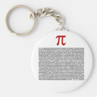Pi = 3.141592653589 etc etc... whatever! basic round button key ring