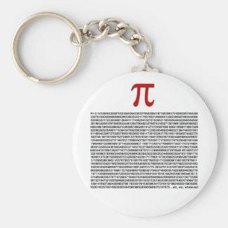 Pi = 3.141592653589 etc etc... whatever! key ring