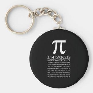 Pi Basic Round Button Key Ring