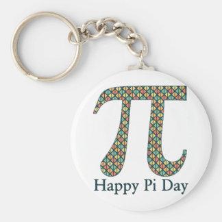 Pi Day Geometric Keychains
