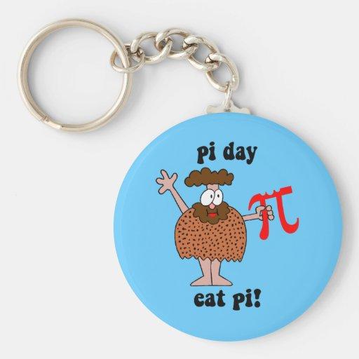 Pi Day Keychains