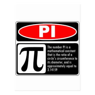 Pi Explanation Post Card