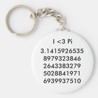 Pi key chain