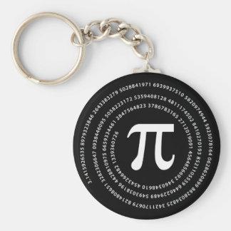 Pi Number Design Basic Round Button Key Ring