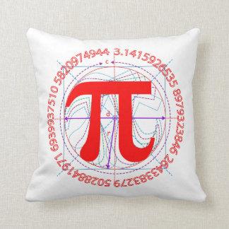 Pi Number Drawing Cushions