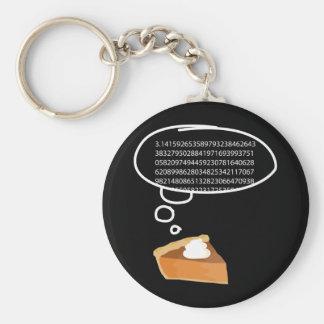 Pi Pie 3 14 Key Chains