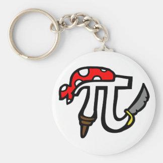 PI Pirate Key Ring