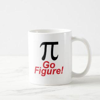 Pi Radius 3.14 Basic White Mug