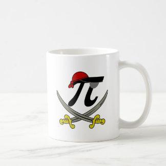 Pi - Rate Mugs