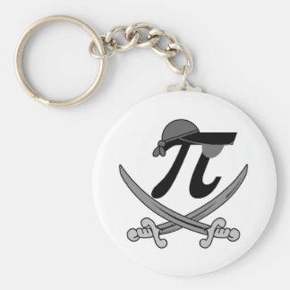 Pi - Rate pirate Keychain