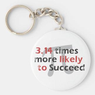 Pi Success Key Chains