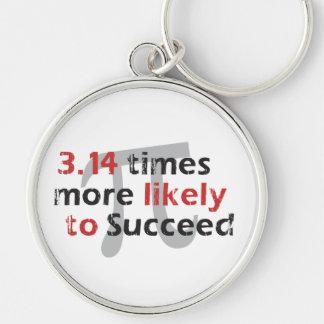Pi Success Keychains