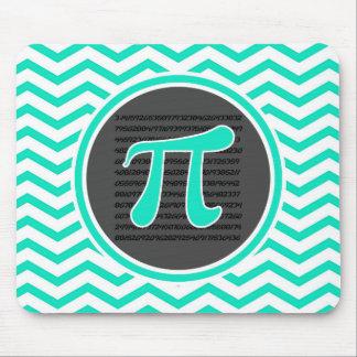 Pi symbol; Aqua Green Chevron Mouse Pad