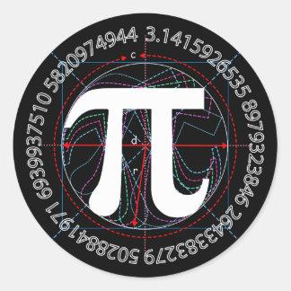 Pi Symbol Drawing Round Sticker