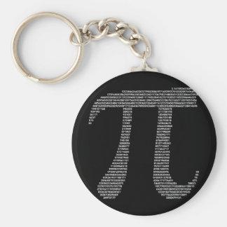 Pi Symbol Keychain