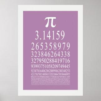 Pi Symbol Many Digit Number Poster
