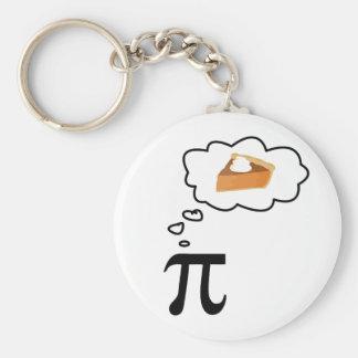Pi Thinking of Pie Basic Round Button Key Ring