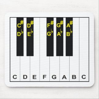 Piano Notes Mouse Mat