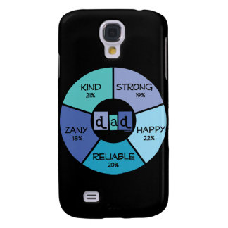 'Pie Chart: Dad' Galaxy S4 Case