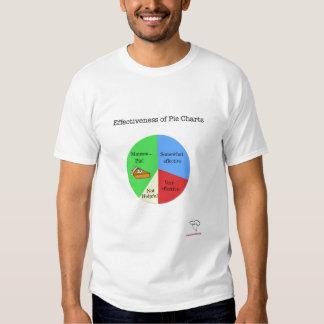 Pie Chart Tshirt
