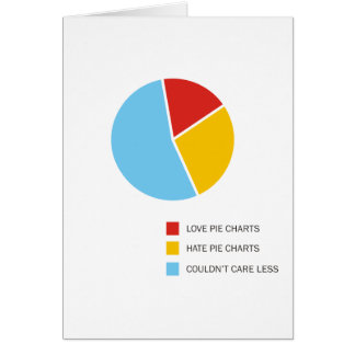 Pie Charts greeting card