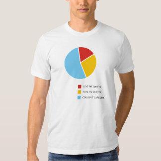 Pie Charts t-shirt