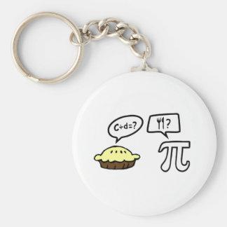 Pie & Pi Key Ring