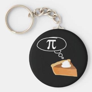 Pie Thinking of Pi Key Chains