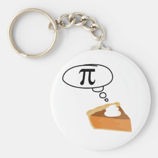 Pie Thinking of Pi Keychain