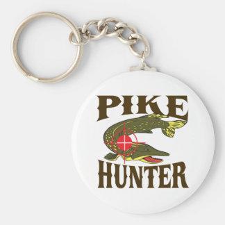 Pike Hunter Basic Round Button Key Ring