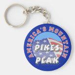 Pikes Peak America's Mountain Keychains