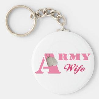 Pink Army Wife Keychain