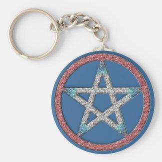 Pink Blue Pentagram Feminine Witch Keychain