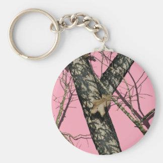 Pink Camouflage Key Ring