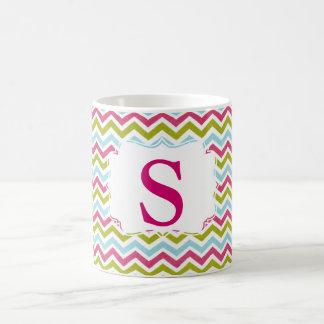 Pink Chevron Mug