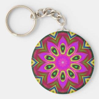 Pink kaleidoscope basic round button key ring