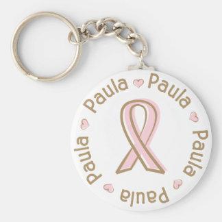 Pink Ribbon Breast Cancer Name Paula Basic Round Button Key Ring