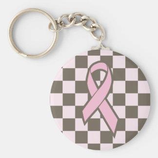 Pink Ribbon Keychain