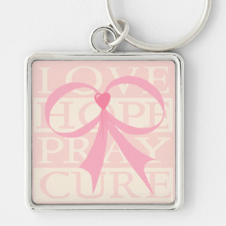 Pink Ribbon Thoughts Key Ring Key Chains