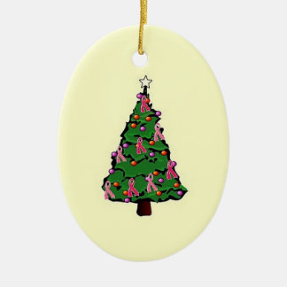 Pink Ribbon Tree Ornament