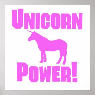 Pink Unicorn Power Posters