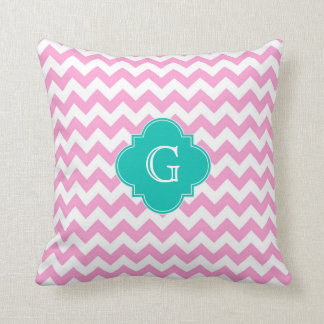 Pink White Chevron Zigzag Teal Quatrefoil Monogram Cushion