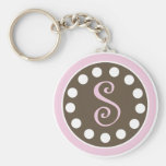 pinkbrowndots S keychain.ai