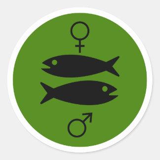 Pisces Horoscope Zodiac Astrological Sign Sticker