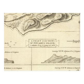 Pitcairn Island Postcard