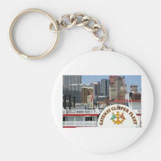 Pittsburgh Pa photography Basic Round Button Key Ring