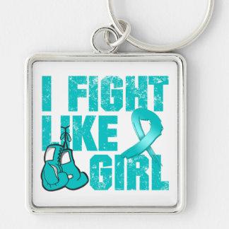 PKD I Fight Like A Girl (Grunge) Key Chains